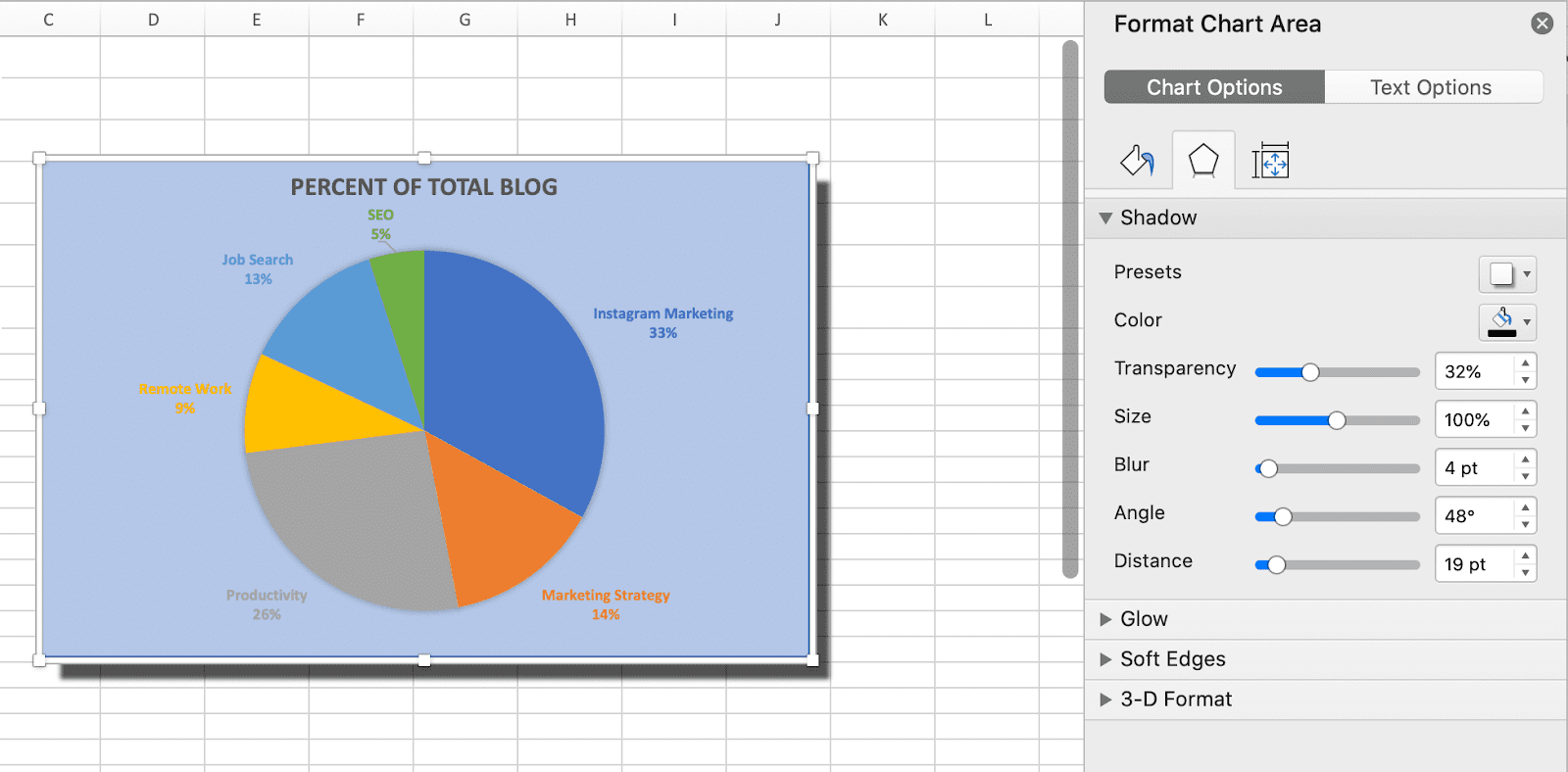The shadow, glow, soft edges, or 3-d format options for pie charts in excel.