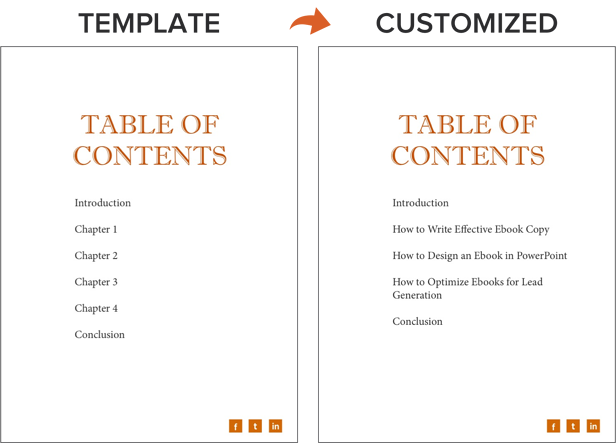 an example of ebook copy within an ebook template