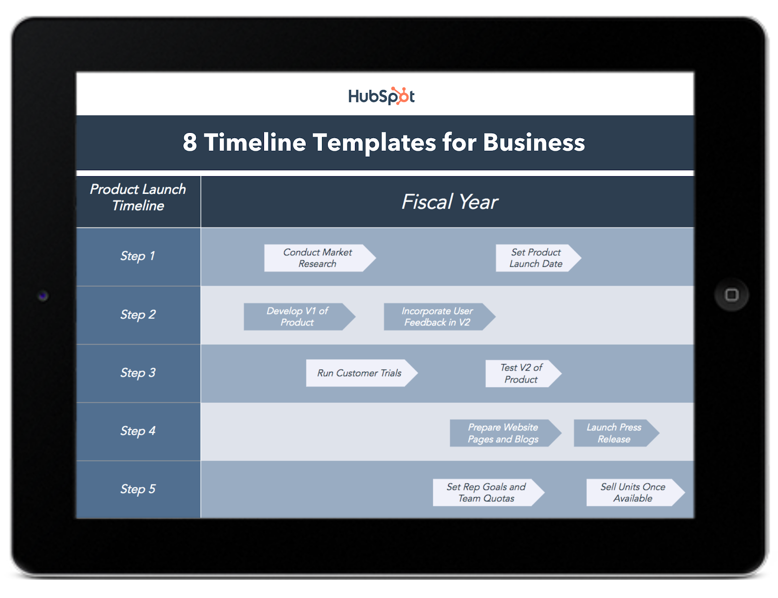 HubSpot timeline infographic templates.