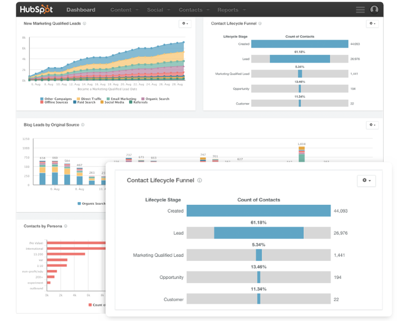 HubSpot-Reporting-AddOn2015.png