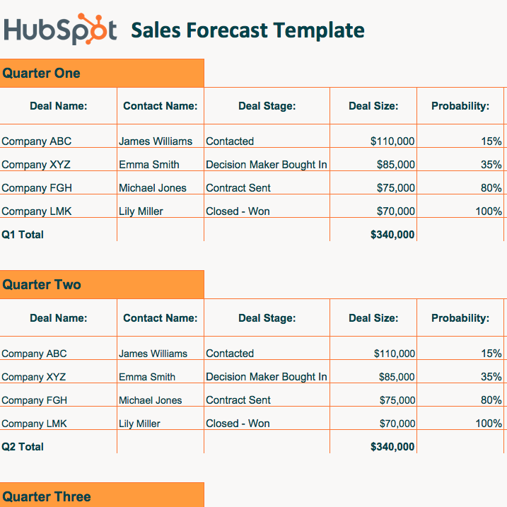 HubSpot_Sales_Forecast_Template_Product_Shot.png