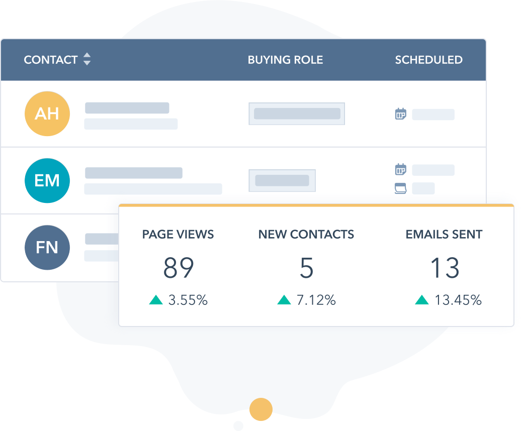 Get started with HubSpot's task management software.