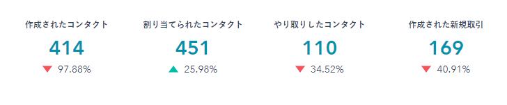 sales-performance3-JP