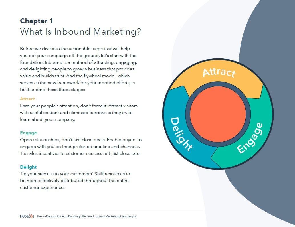 Inbound Marketing Chapter 1