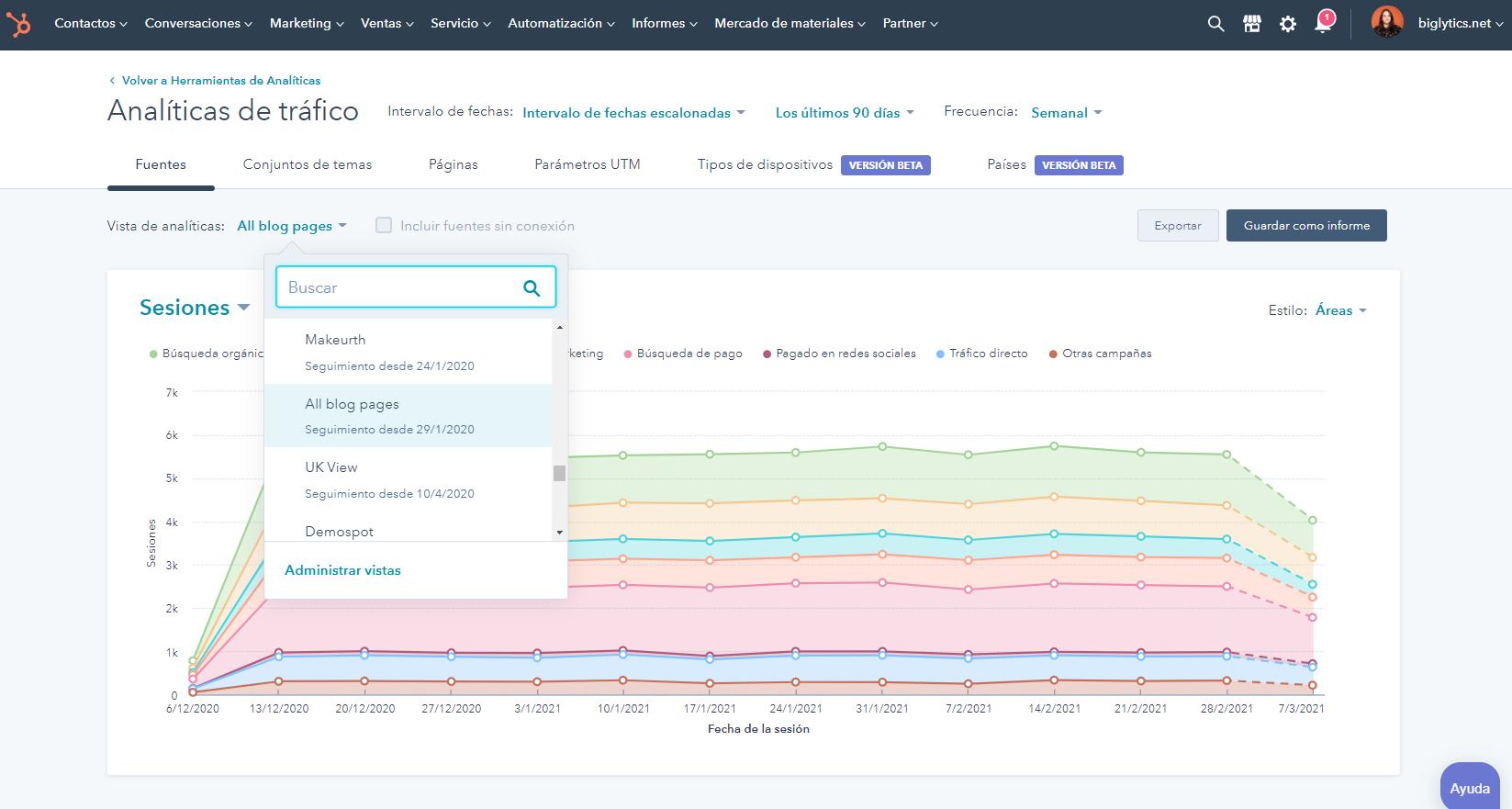 WordPress CMS vs HubSpot: analíticas e informes