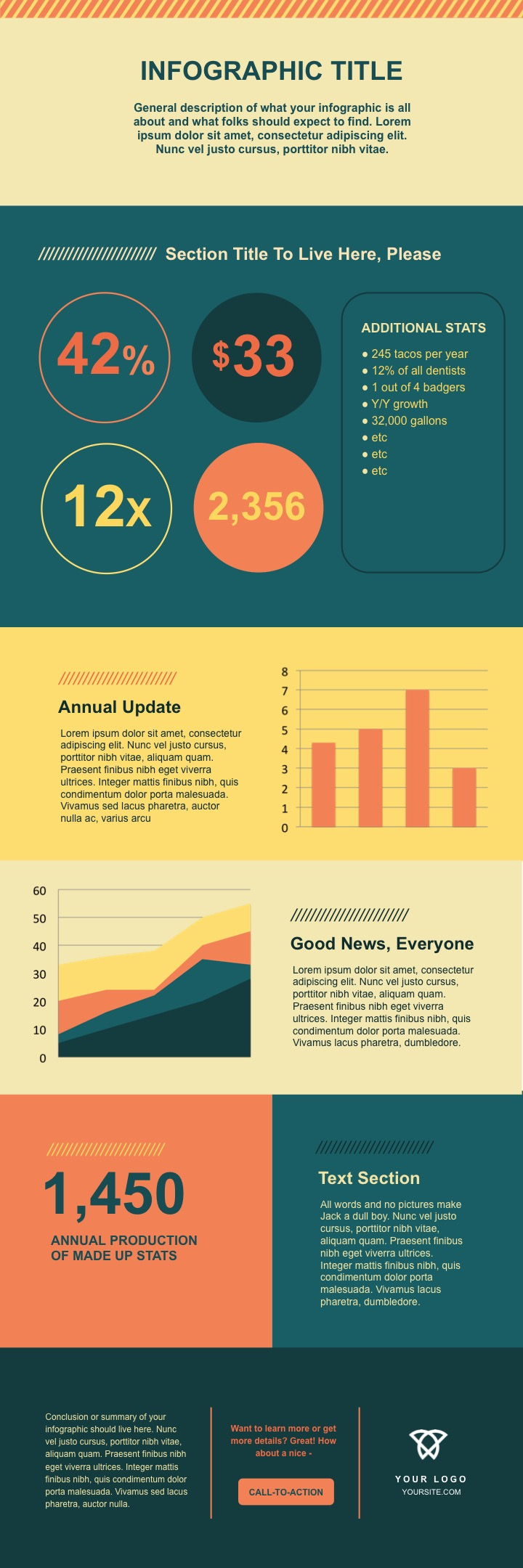15 free infographic templates