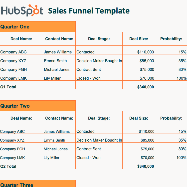 Download our Free Sales Funnel Template for Excel – Sales Quota Template