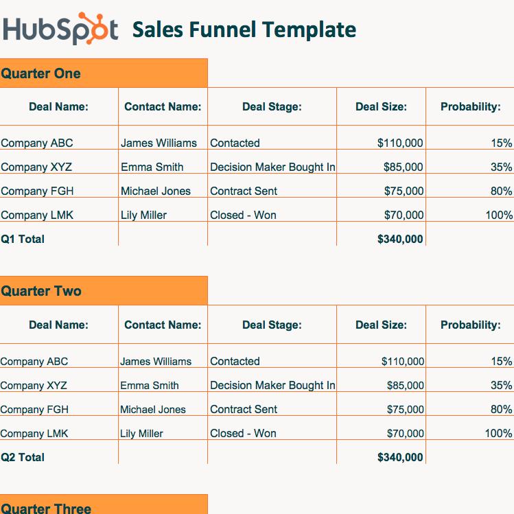sales pipeline spreadsheet