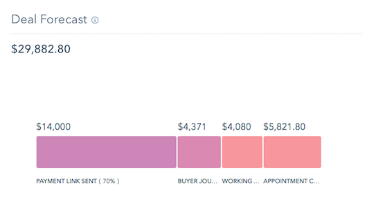Sales Report 1-1.png
