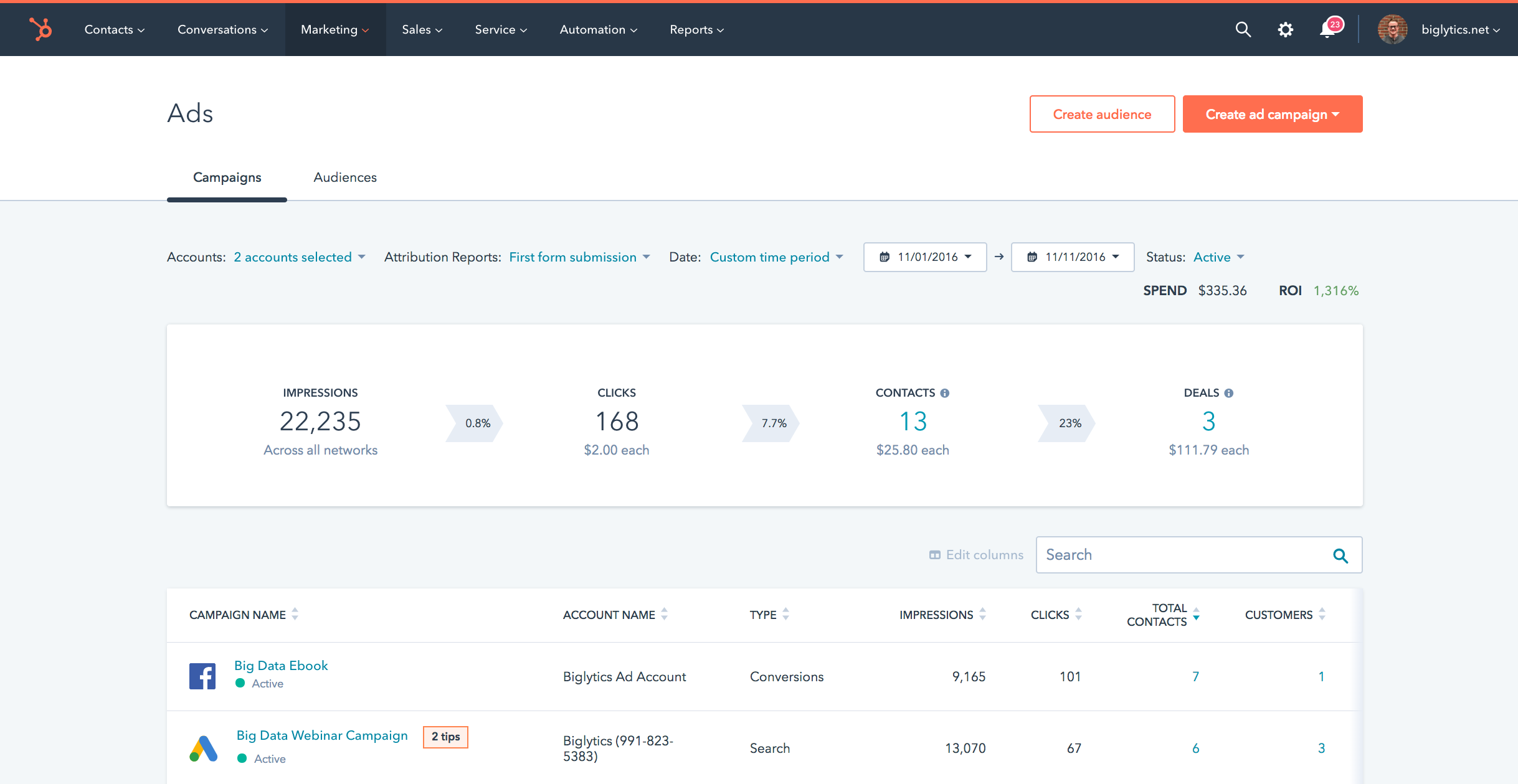 HubSpot Ads Now Available to Marketing Hub Professional and Enterprise Customers for Free
