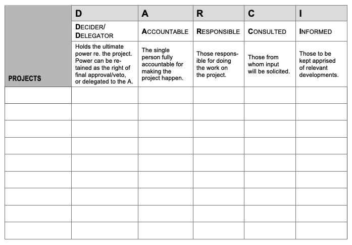 DARCI Framework