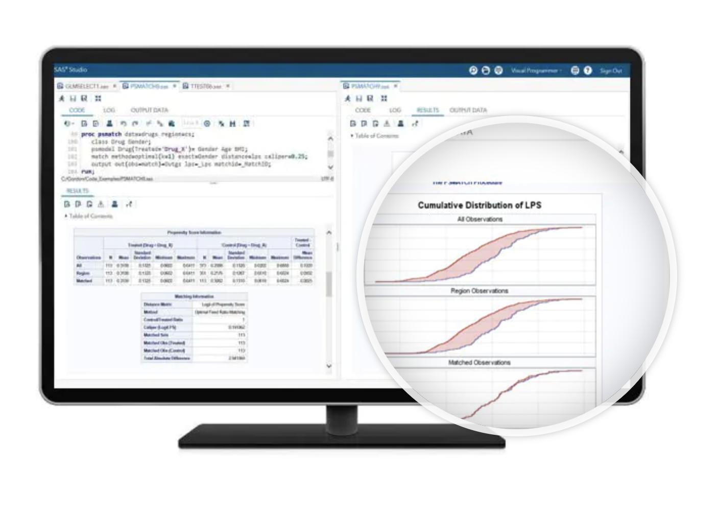 sas data quality analysis