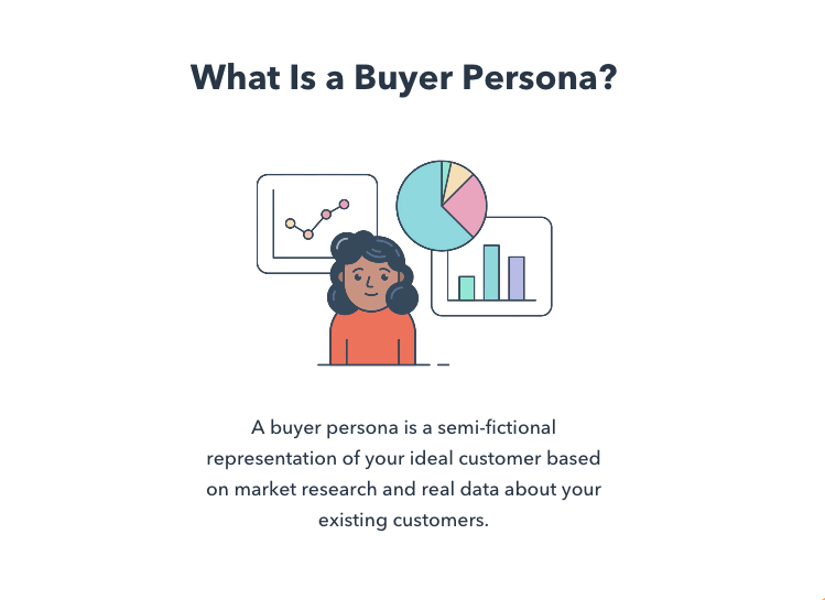 what-is-a-buyer-persona