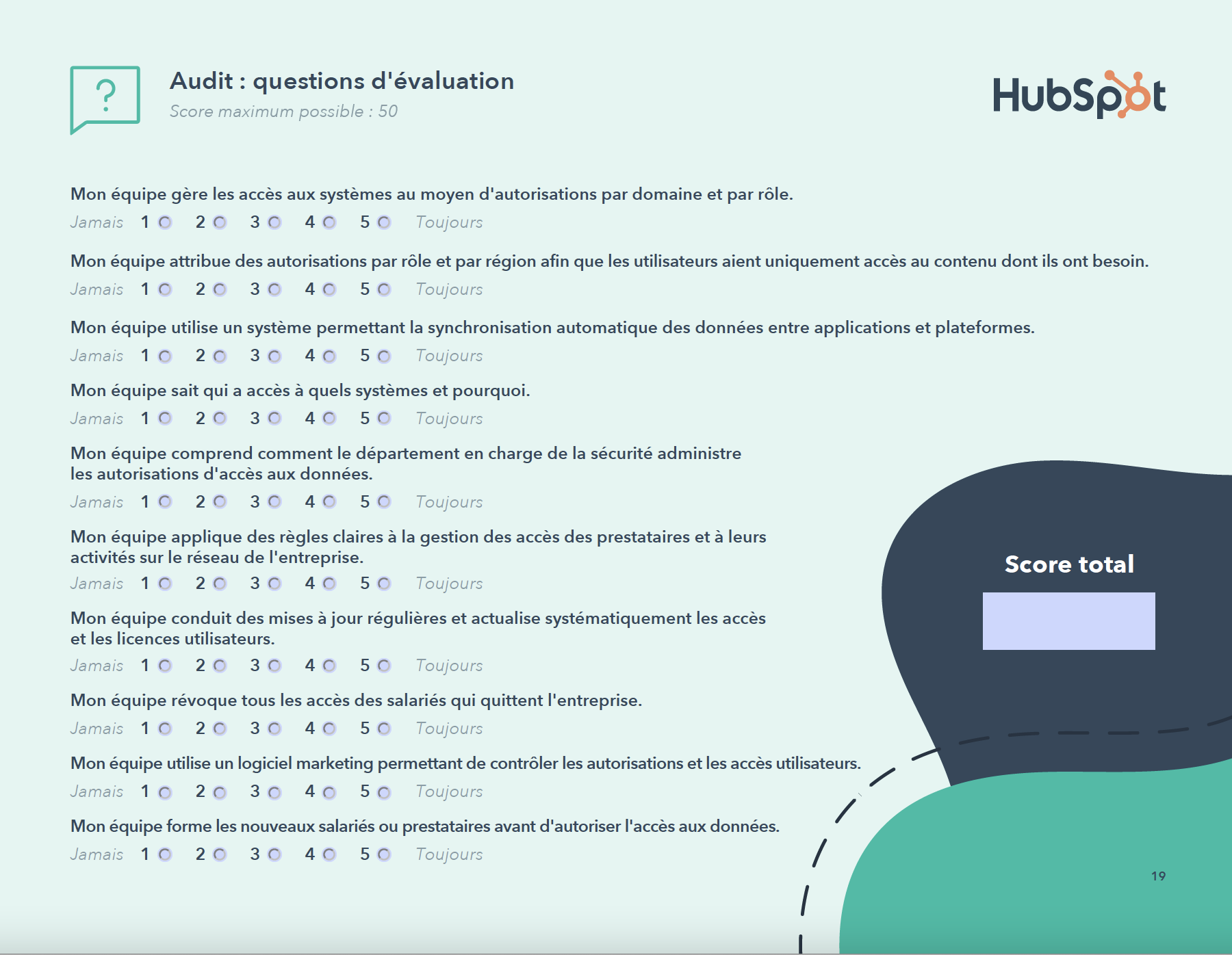 Questions Audit