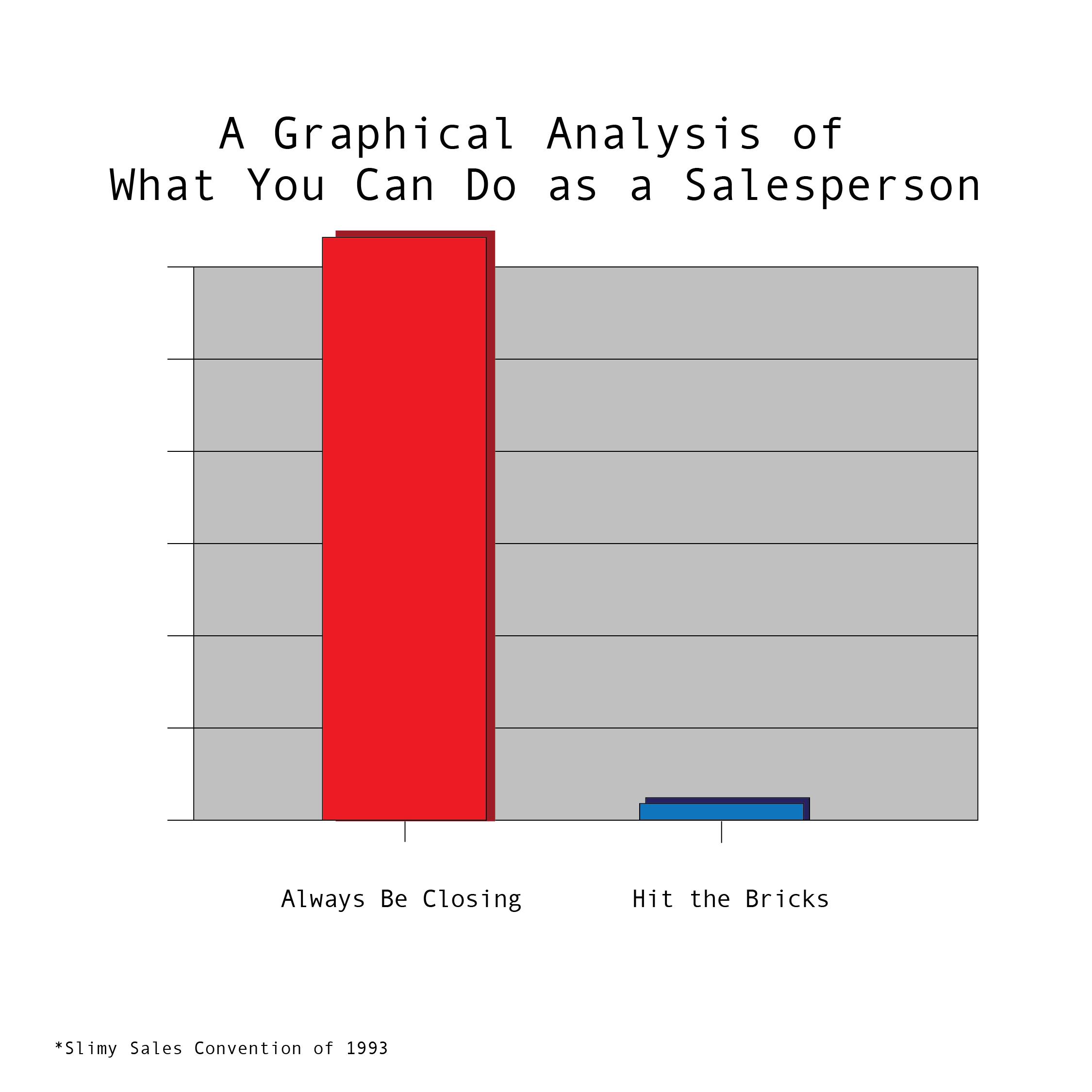 SlimySales_Charts_ChartsGraphs3-01.png
