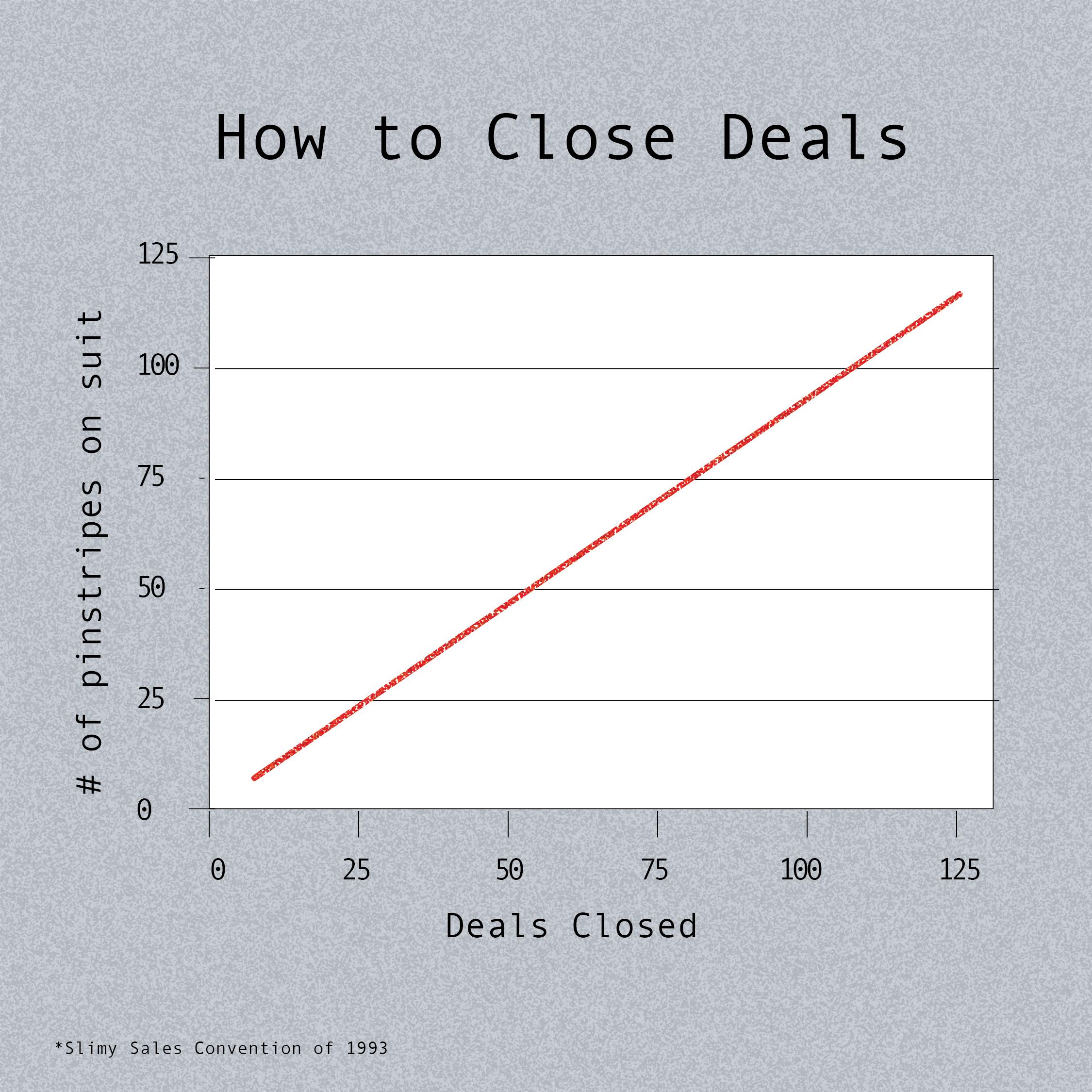 SlimySales_Charts_ChartsGraphs3-05.png