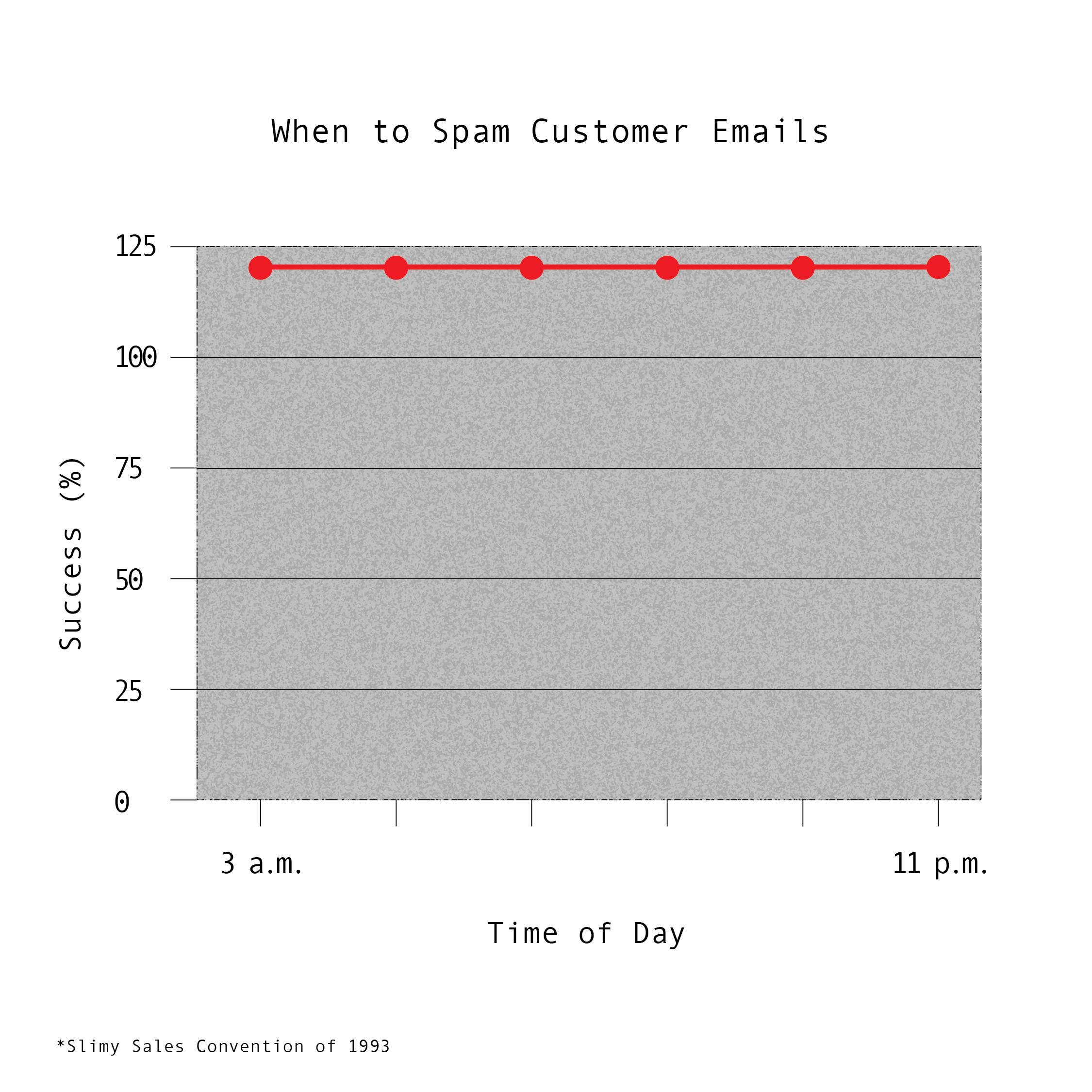 SlimySales_Charts_ChartsGraphs3-07.png