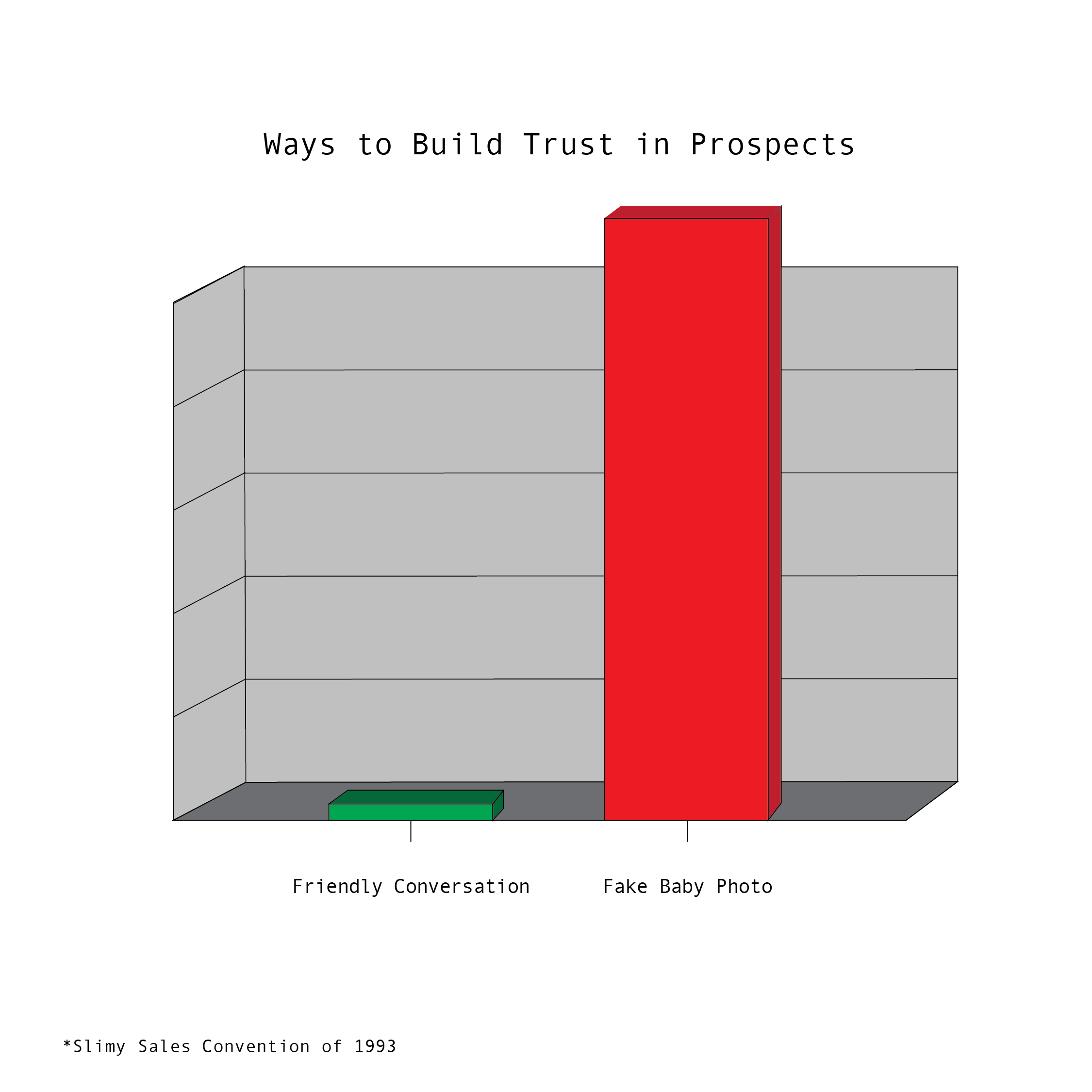 SlimySales_Charts_ChartsGraphs3-08.png