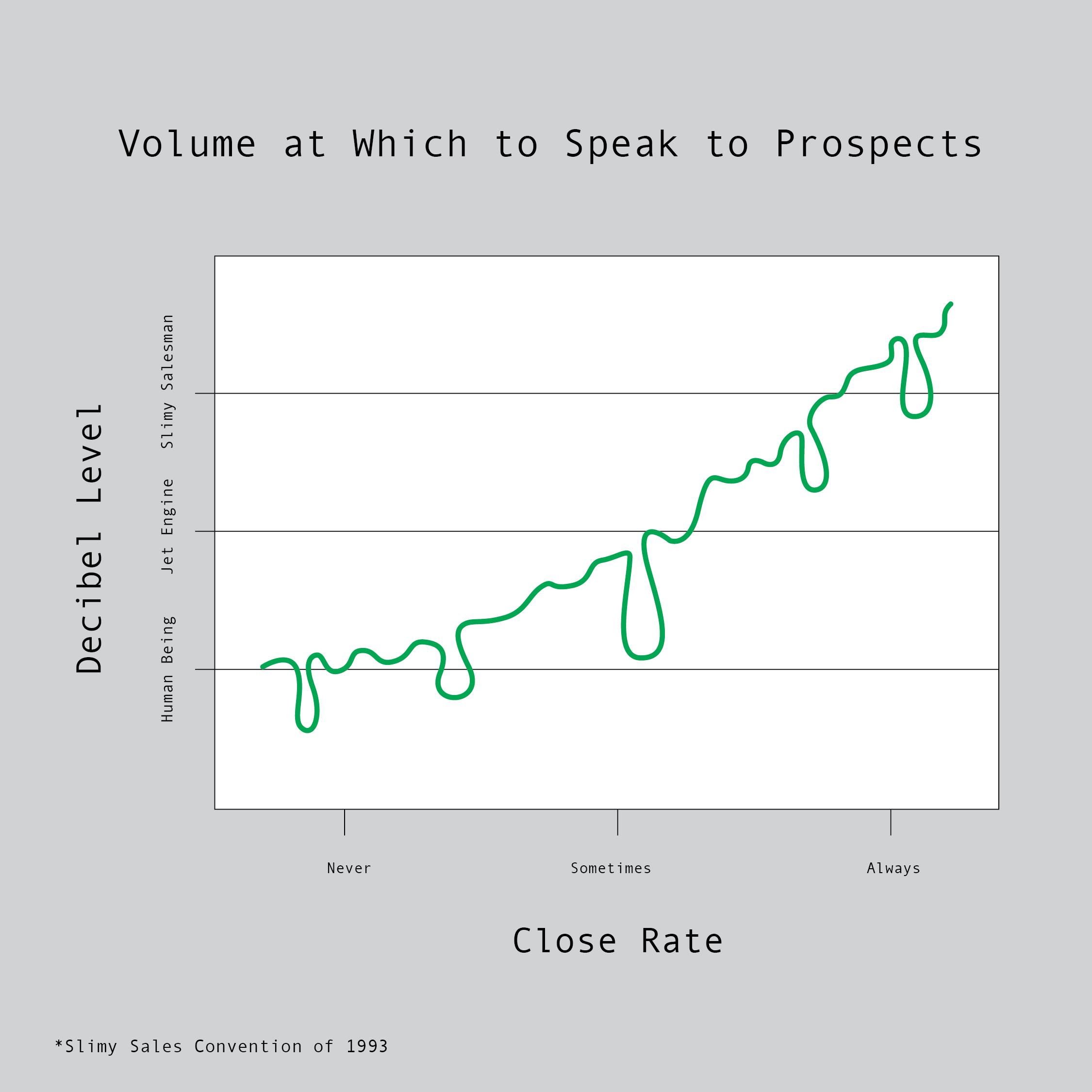 SlimySales_Charts_ChartsGraphs3-09.png