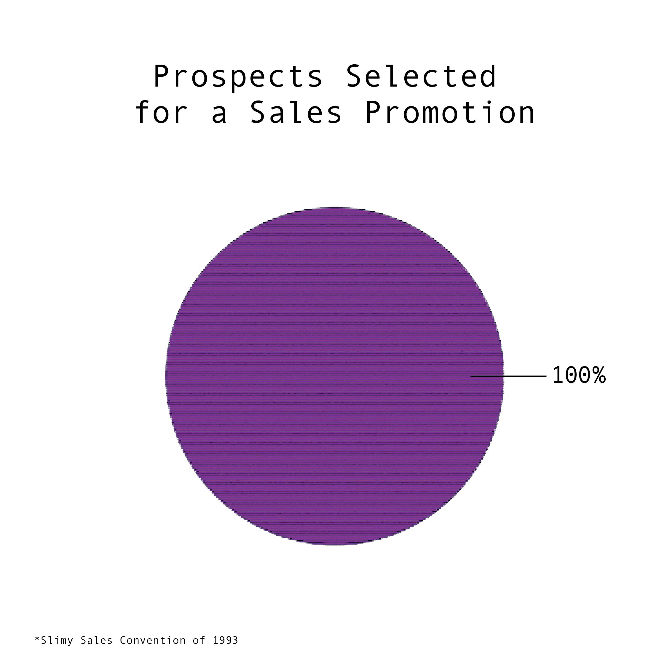 SlimySales_Charts_ChartsGraphs3-10.png