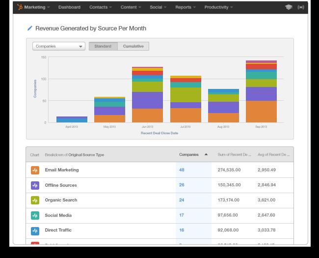 analytics_revenuebysource-new-nav-1.png