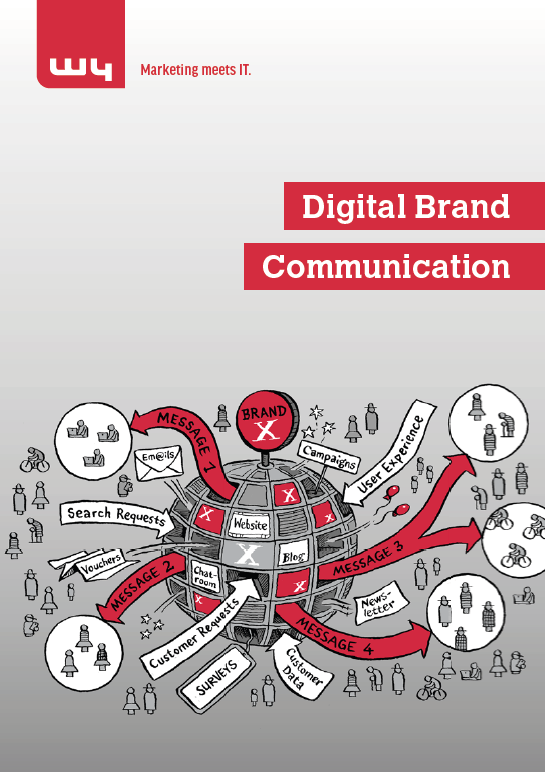 Digital Brand Communication