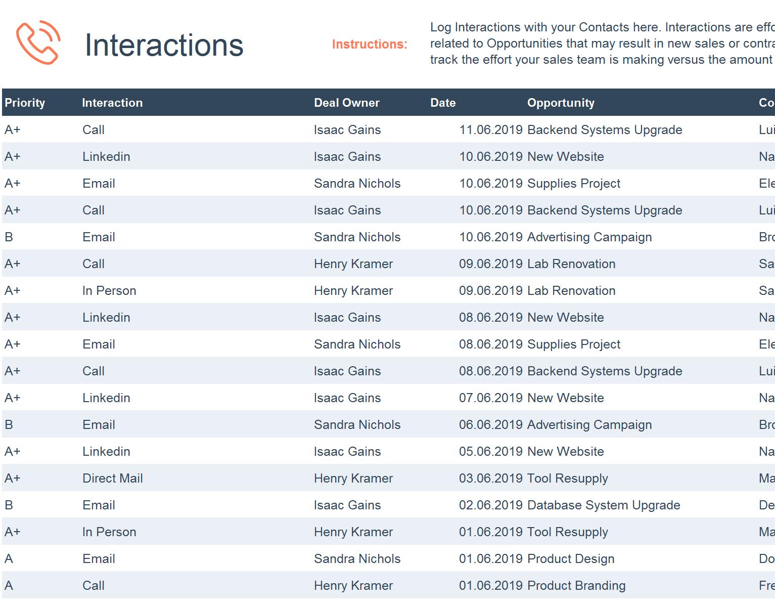 17 Free Google Sheets Templates Examples Hubspot