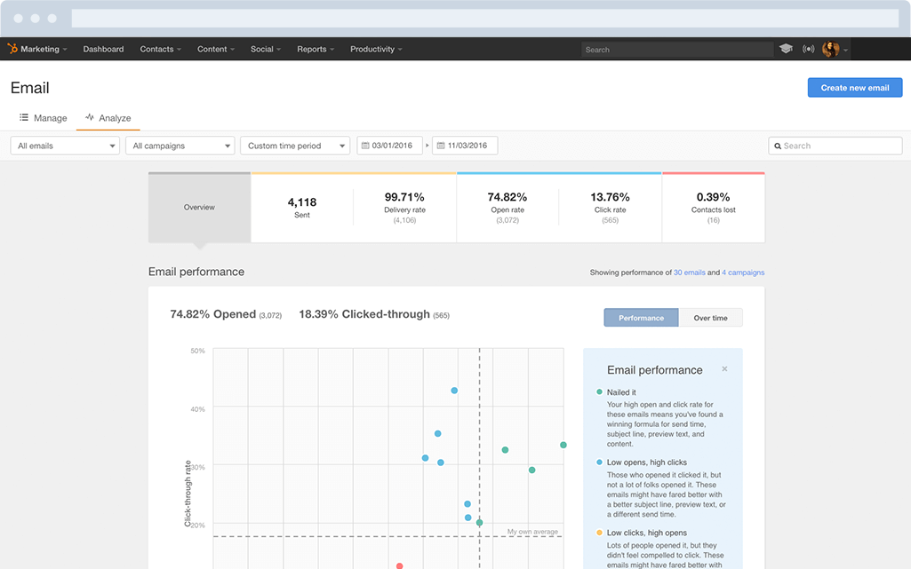 hubspot-marketing-email-analytics