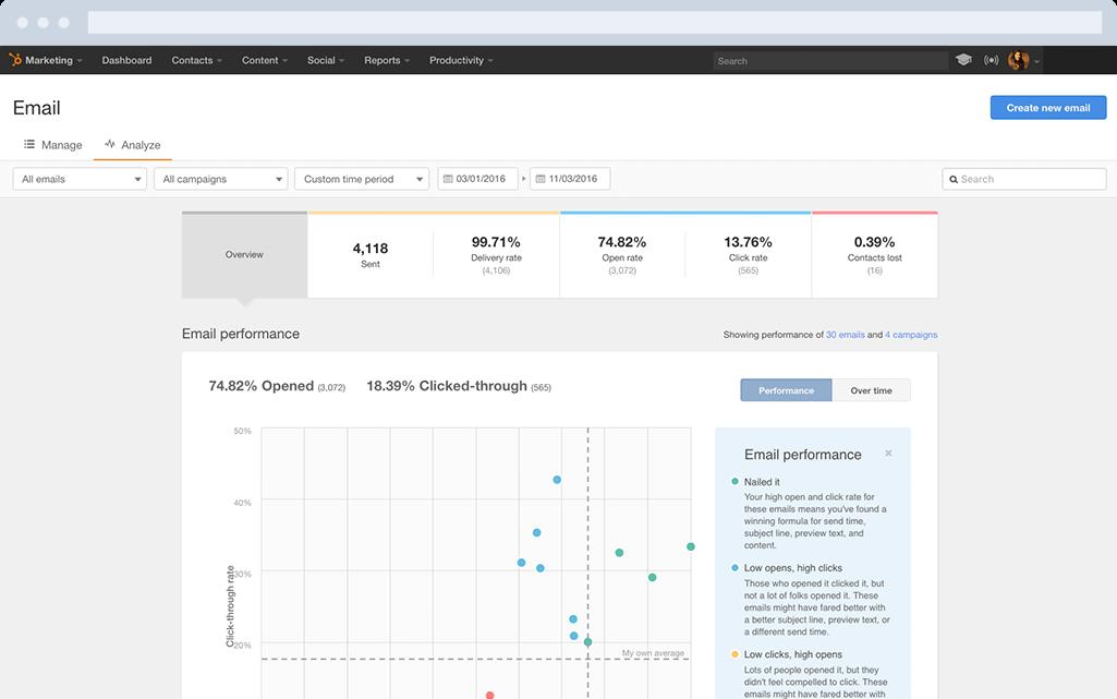 hubspot-marketing-email-analytics