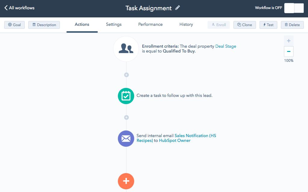 hubspot-task-assignments
