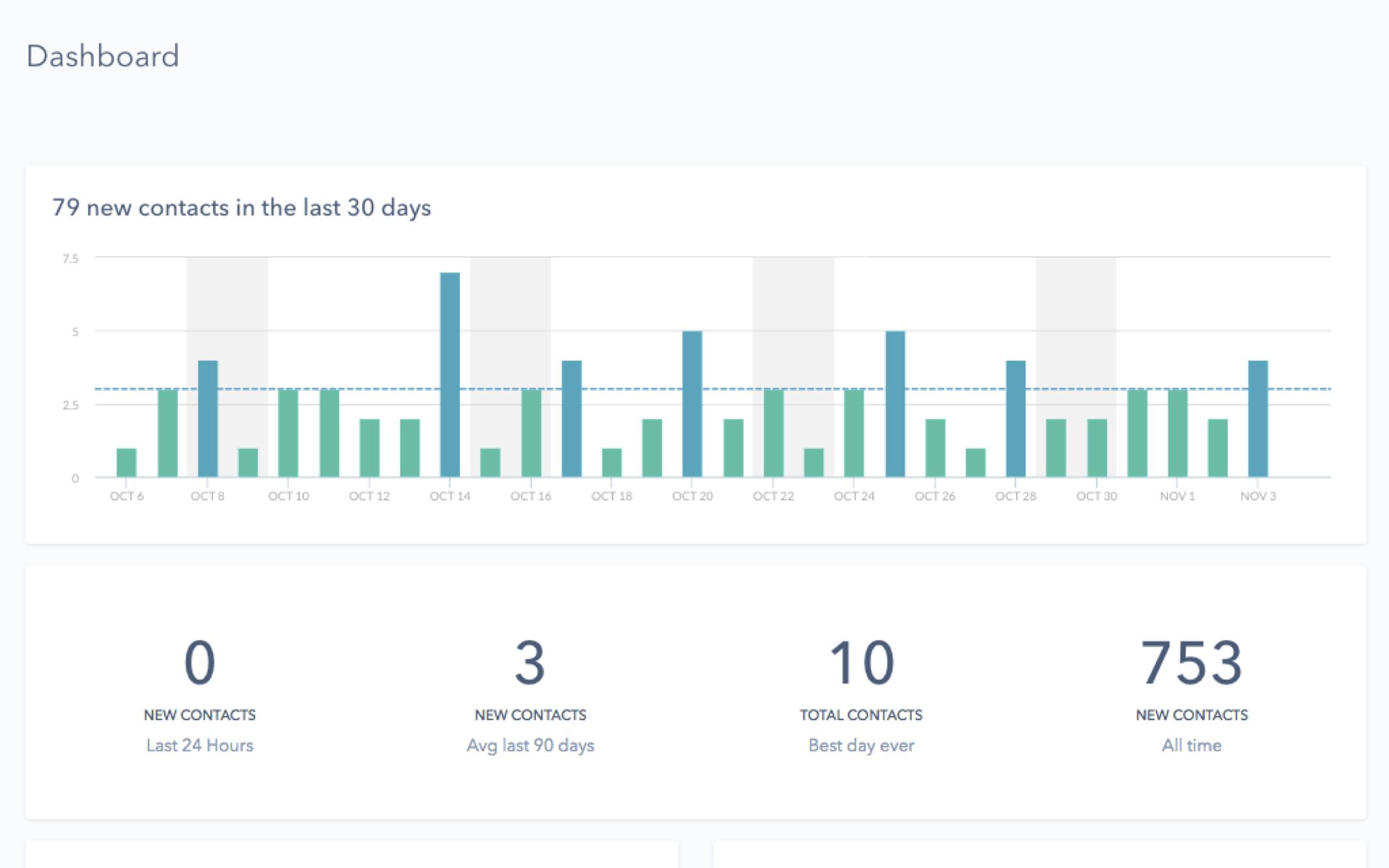 hubspot-marketing-free-dashboard