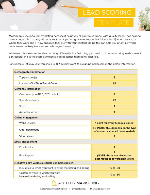 Manual Lead Scoring Spreadsheet