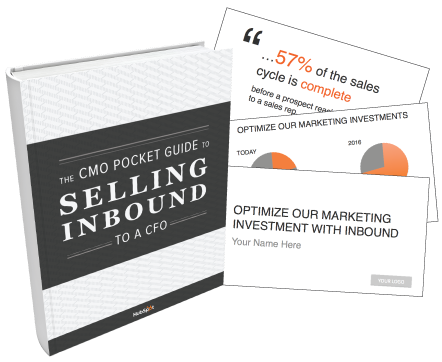 Proving the Value of Inbound Kit