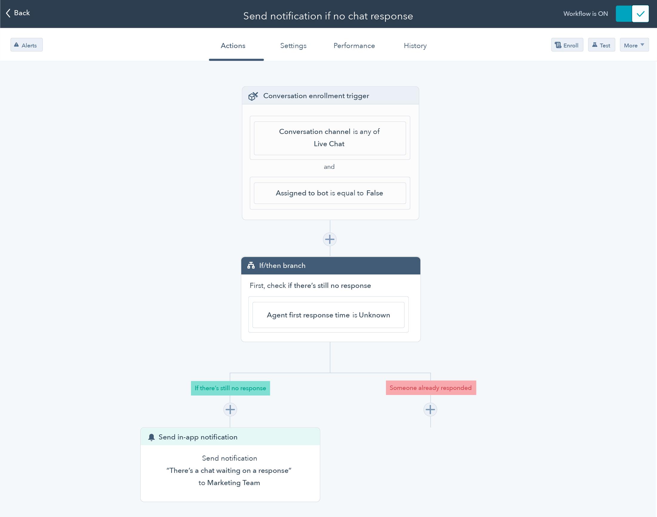 Conversation-workflows-automation