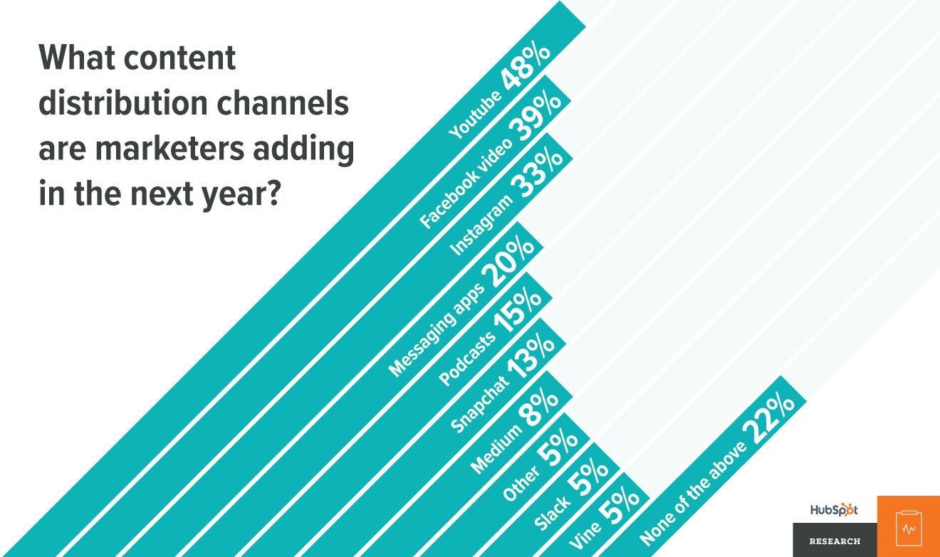 distribution-channels2.jpg