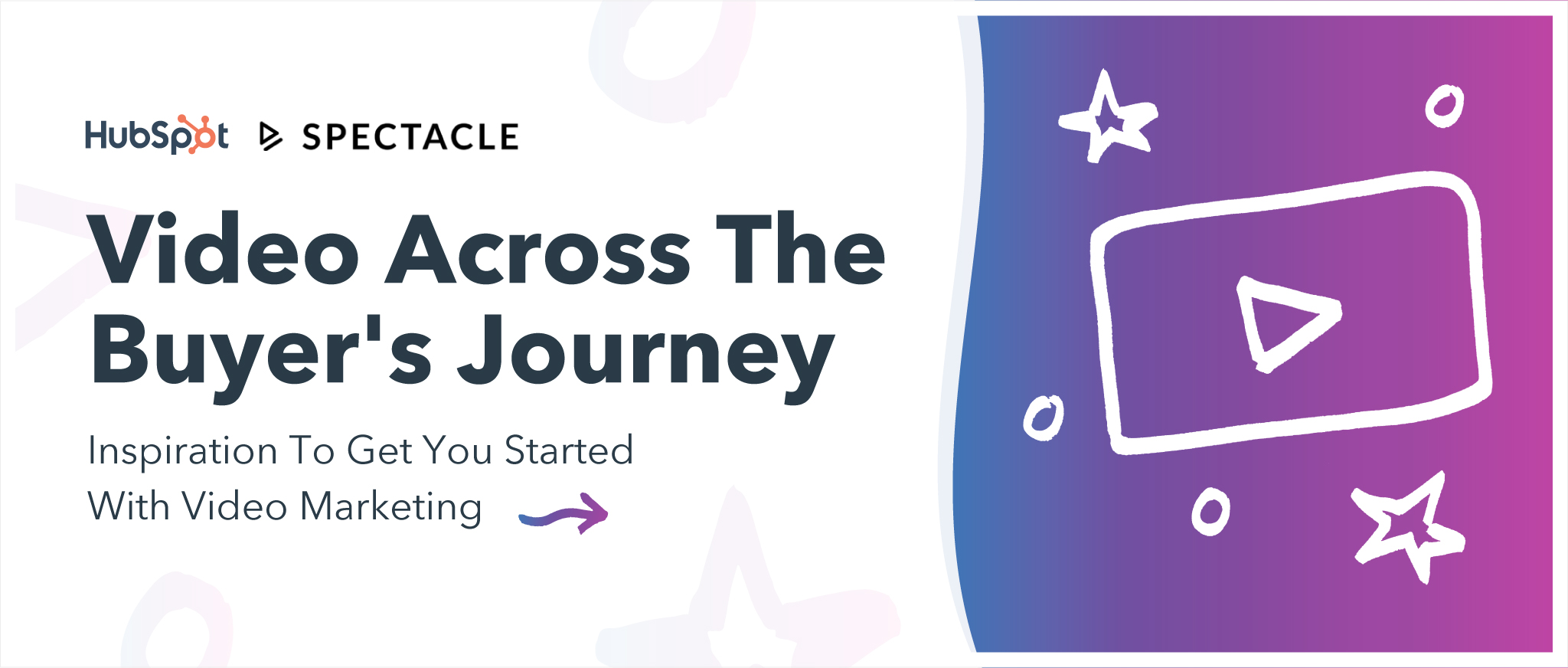 Video Across The Buyer's Journey