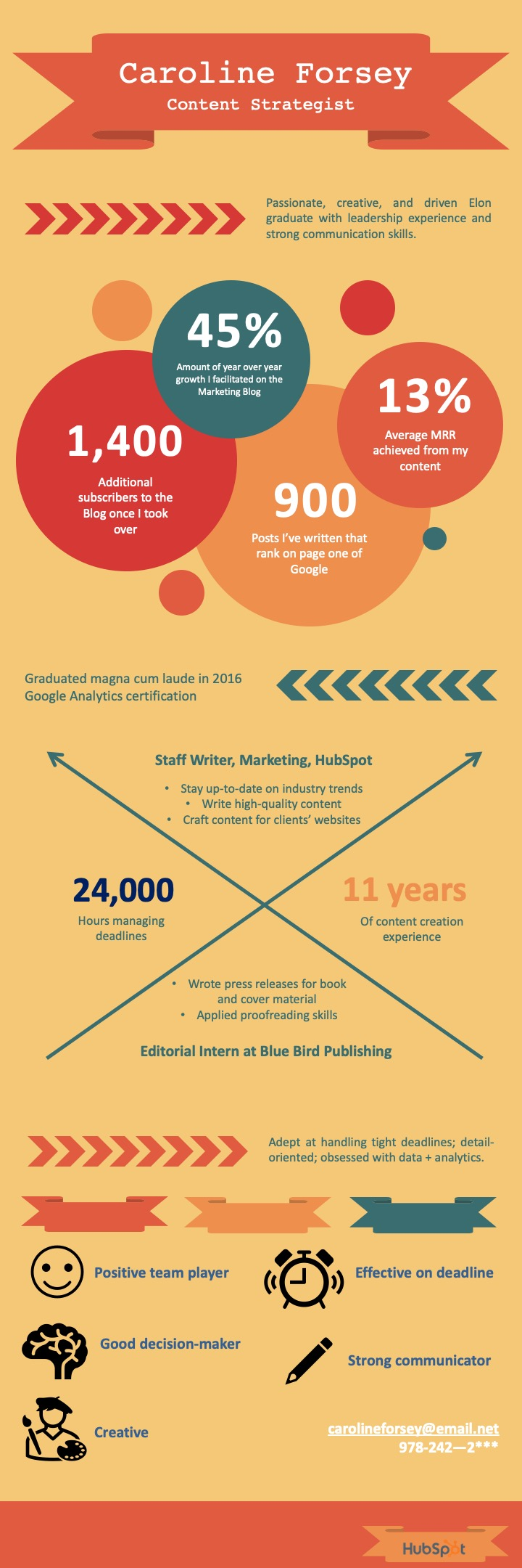 Example 2 for an infographic resume