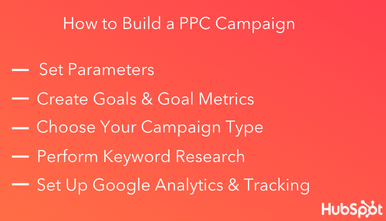 How to build a PPC campaign
