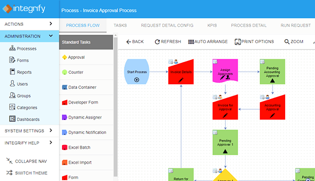 Workflow automation software: Integrify