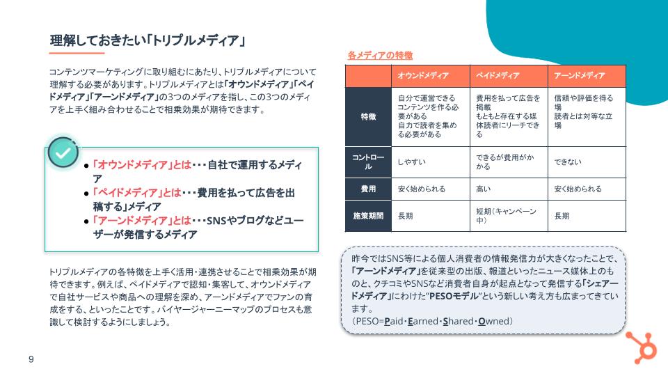 コンテンツマーケティング入門ガイド2021_04
