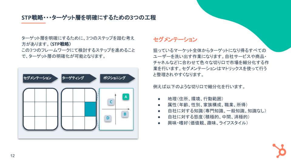 コンテンツマーケティング入門ガイド2021_06
