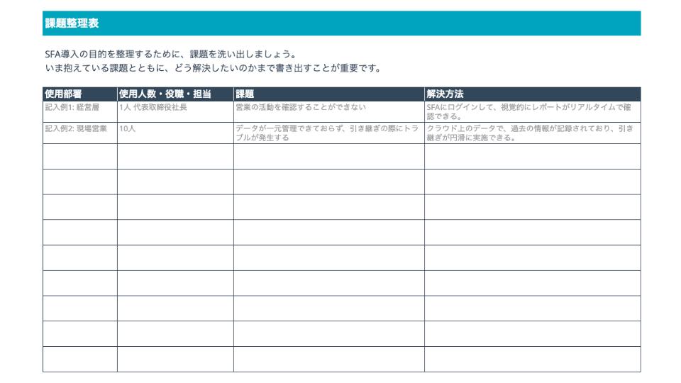 SFA (営業支援システム) 導入の基礎ガイドと実践用チェックリスト_09