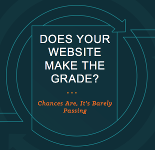 HubSpot Research: Does Your Website Make The Grade?...