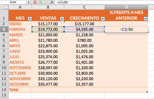 Cómo crear reporte de ventas en Excel: calcular porcentaje de crecimiento mensual