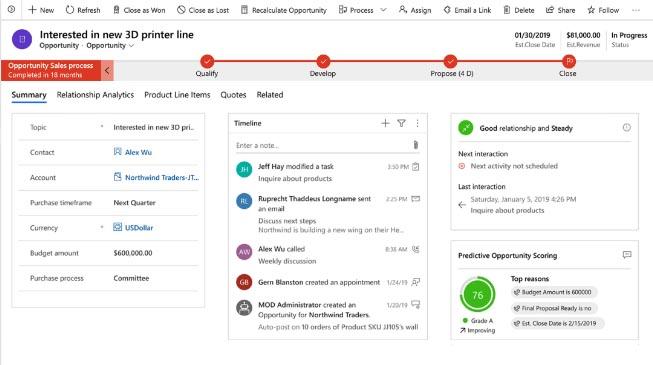 Ejemplo de CRM cloud: Microsoft Dynamics