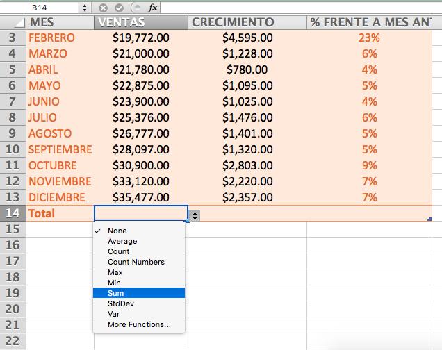 Cómo crear un reporte de ventas en Excel paso a paso: sumar totales de cada elemento