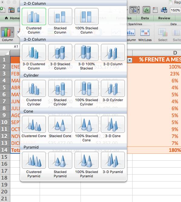 Ejemplos de cómo hacer un reporte de ventas con Excel con diagrama de columnas