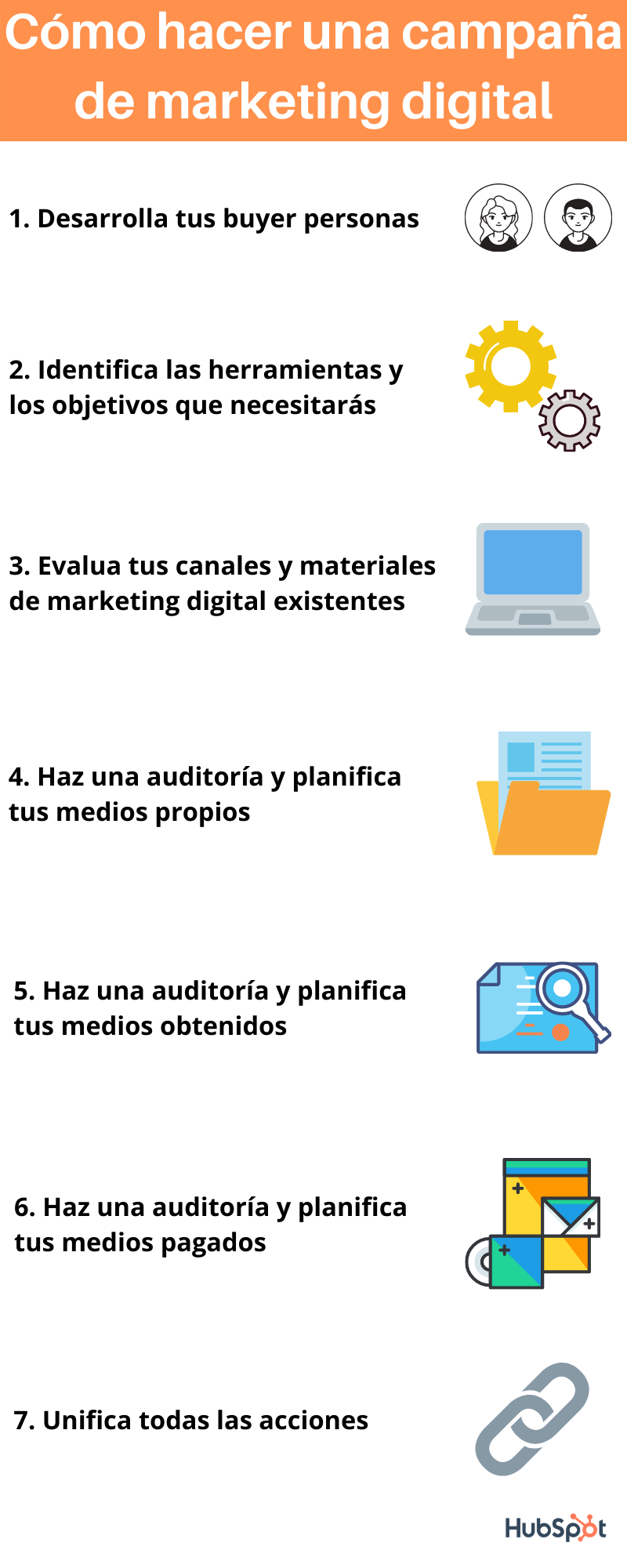 Cómo hacer una estrategia de marketing digital