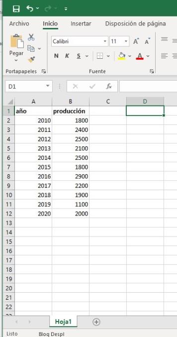 Cómo hacer un histograma paso a paso en Excel: agrupa los datos por clase
