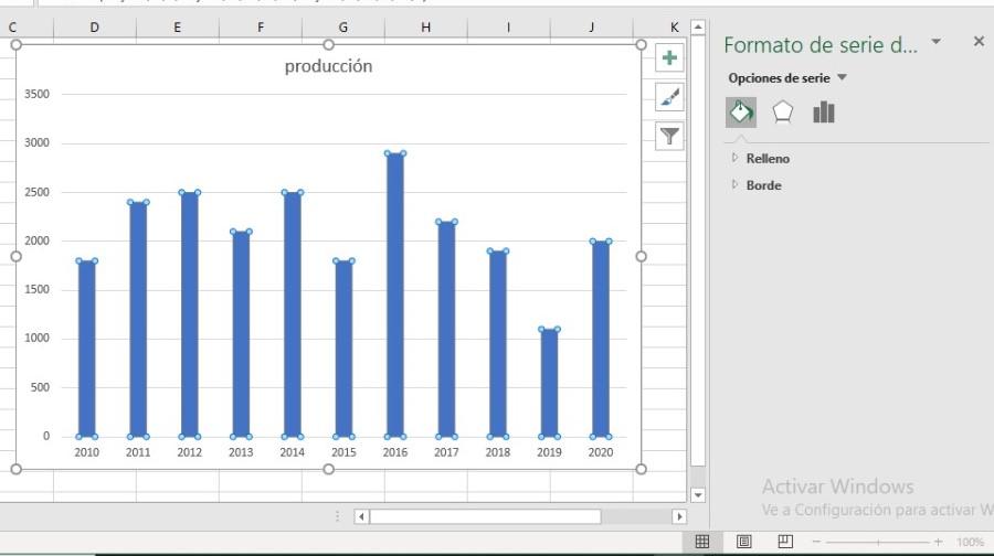 Cómo hacer un histograma paso a paso: da formato al histograma